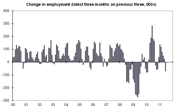 Change-in-employment-10-11