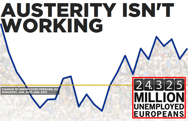Austerity-is-not-working