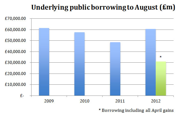 Underlying-public-borrowing-to-August