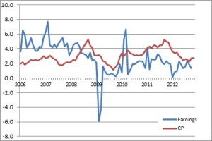 Total-Pay-growth-and-CPI