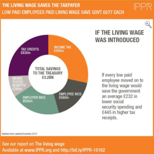 Living Wage3