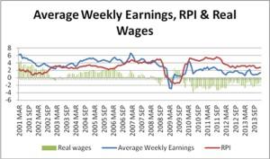 Labour market3j