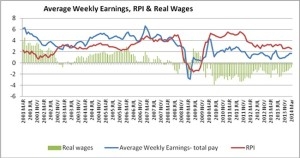 Average earnings 1j